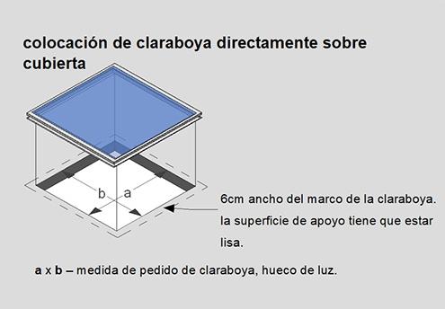 Lanzarote skylight Claraboya España self install diagram 3