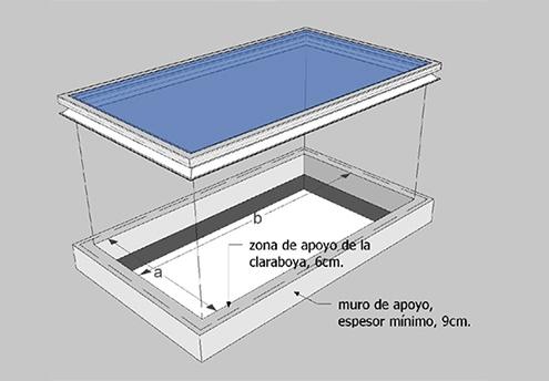 Lanzarote skylight Claraboya España self install diagram